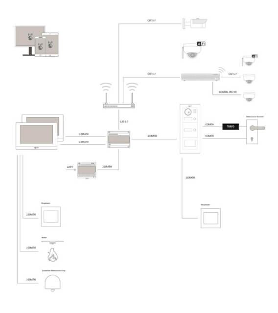 2-Draht Installation